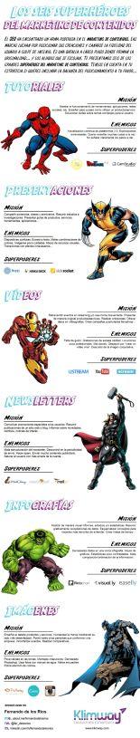 Los 6 superhéroes del marketing de contenidos